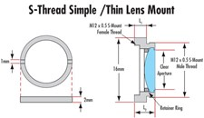 5mm Diameter, S-Mount Achromat/Thick Lens Mount