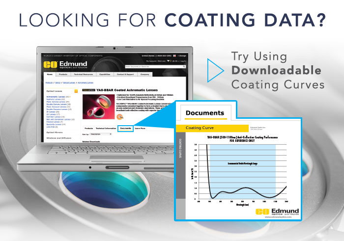 Downloadable Coating Curves Available